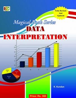 BSC Magical Book Series Data Interpretation